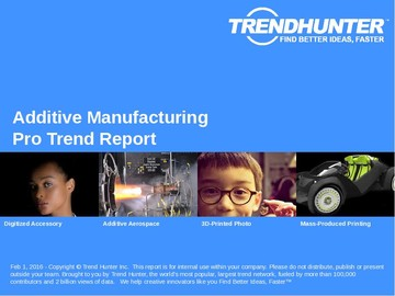 Additive Manufacturing Trend Report and Additive Manufacturing Market Research