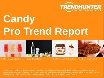 Candy Trend Report and Candy Market Research