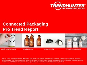 Connected Packaging Trend Report and Connected Packaging Market Research