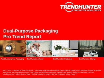 Dual-Purpose Packaging Trend Report and Dual-Purpose Packaging Market Research