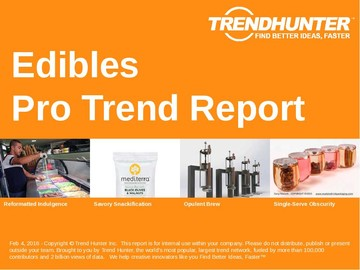 Edibles Trend Report and Edibles Market Research