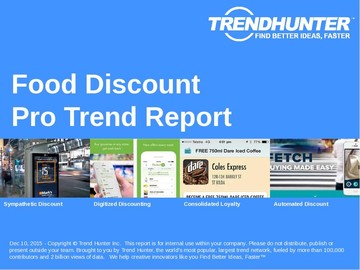 Food Discount Trend Report and Food Discount Market Research