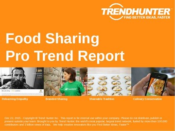 Food Sharing Trend Report and Food Sharing Market Research