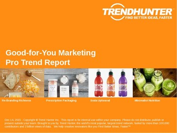 Good-for-You Marketing Trend Report and Good-for-You Marketing Market Research