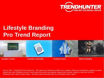 Lifestyle Branding Trend Report and Lifestyle Branding Market Research