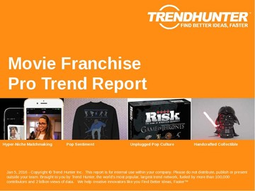 Movie Franchise Trend Report and Movie Franchise Market Research