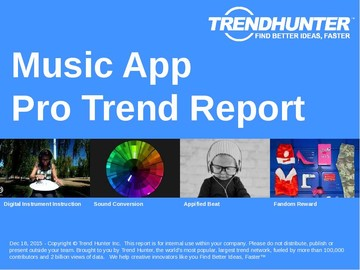 Music App Trend Report and Music App Market Research