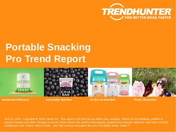Portable Snacking Trend Report and Portable Snacking Market Research