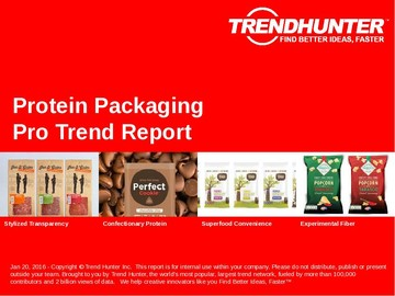 Protein Packaging Trend Report and Protein Packaging Market Research