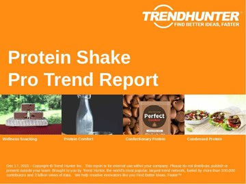 Protein Shake Trend Report and Protein Shake Market Research
