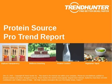 Protein Source Trend Report and Protein Source Market Research