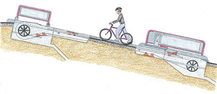 Like a Ski Lift for Cyclists