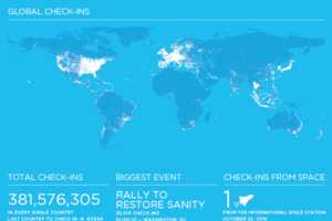 The Foursquare Infographic Illustrates Fascinating Facts