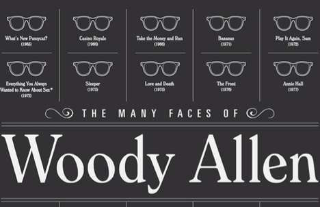 many faces of woody allen