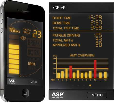 Anti-Driver Fatigue Apps - The Anti Sleep Pilot App Keeps You Awake at the Wheel