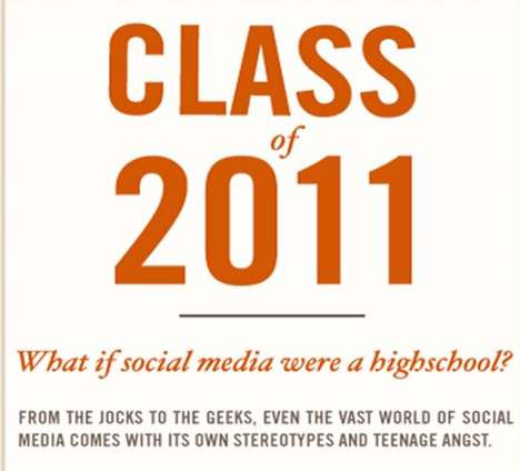 Social Media Yearbook Stereotypes - Social Media High School Class of 2011 is an Amusing Infographic