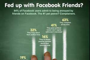 How Women Really Feel About Their Facebook Friends