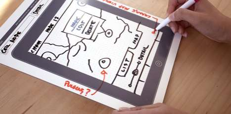 Faux Tablet  Notepads - Simplify and Go Low-Tech With the iPad Dry Erase Board