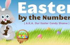 Egg-Stounding Infographics - The Easter by the Numbers Chart Showcases Candy Consumption