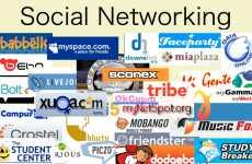 DIY Social Network