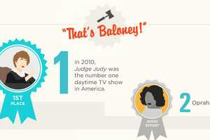 The Judge Judy Infographic Takes a Look at the Badass Judge