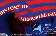 Honoring Hero Infographics - The History of Memorial Day Looks at the Past