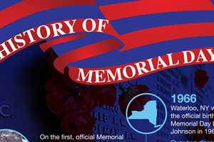 The History of Memorial Day Looks at the Past
