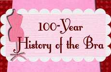 Retrospective Lingerie Infographics - The History of the Bra is No Longer Under Wraps