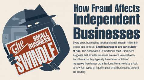 Business Fraud Diagrams
