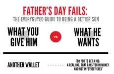 Father's Day Fails by EveryGuyed Shows You What He Really Wants