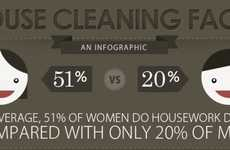 Couple Chore Stats - This House Cleaning Facts Infographic is Informative and Hilarious