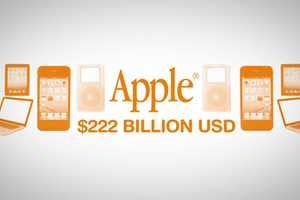 The 'Apple - Beast File' Video Sheds Light on Apple Inc. Practices