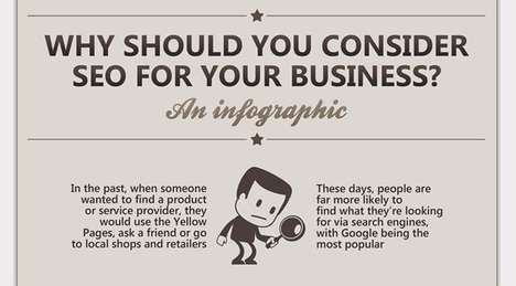 Why Should You Consider SEO For Your Business