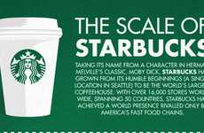 Coffee-Guzzling Statistics - The Scale of Starbucks Infographic Proves the Brand's Power