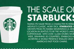The Scale of Starbucks Infographic Proves the Brand's Power