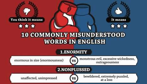 Nitpicky Word Nerd Charts - The Commonly Misunderstood Words Infographic Clears Up Confusion