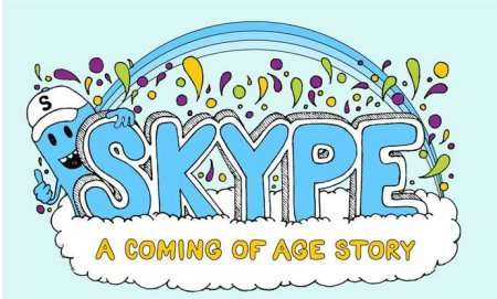 Social Media Timelines - The 'Skype a Coming of Age Story' Infographic is Lighthearted & Info-Packed