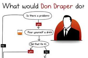 'What Would Don Draper Do?' Infographic Dissects 'Mad Men'