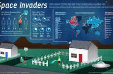Alien Invasion Investigations