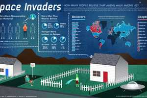 The Space Invaders Infographic is an Exploration in Believing