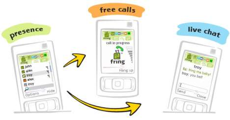 Fringing - Fring Your Friends With Mobile to VOIP Technology