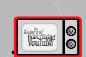 The History of Advertising on YouTube Infographic is Highly Informative