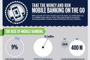 This Mobile Banking on the Run Infographic Shows the Impact of ATM's