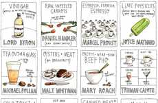 Famous Scribblers' Snacks - Wendy MacNaughton Illustrates Famous Writers' Favorite Go-To Foods