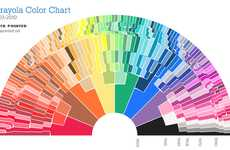 Crayola Color Chart Depicts the History of Crayola Colors