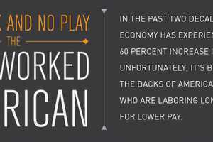 The Overworked American Infographic Sheds Light on Post-Recession