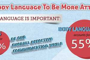 The 'Using Body Language to Be More Attractive' Infographic Finds Love
