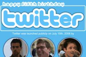 The Happy Birthday Twitter Infographic Honors the MicroBlogging Site