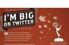 20 Social Media Infographics - From Celeb Twitter Trees to Facebook Page Celebrations