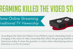 The 'Streaming Killed the Video Star' Infographic is Telling